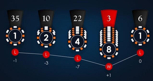 betting system, betting poker, slot games, slot online, gambling, jackpot, slot games, slot machine, jackpot, poker